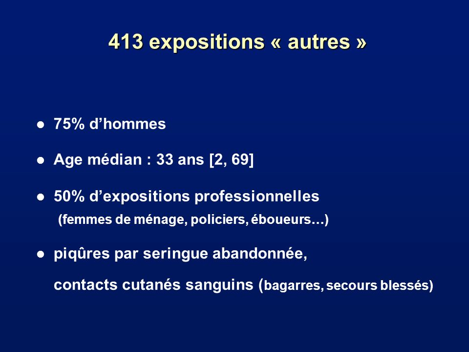 413 expositions « autres » 75% d'hommes Age médian : 33 ans [2, 69]